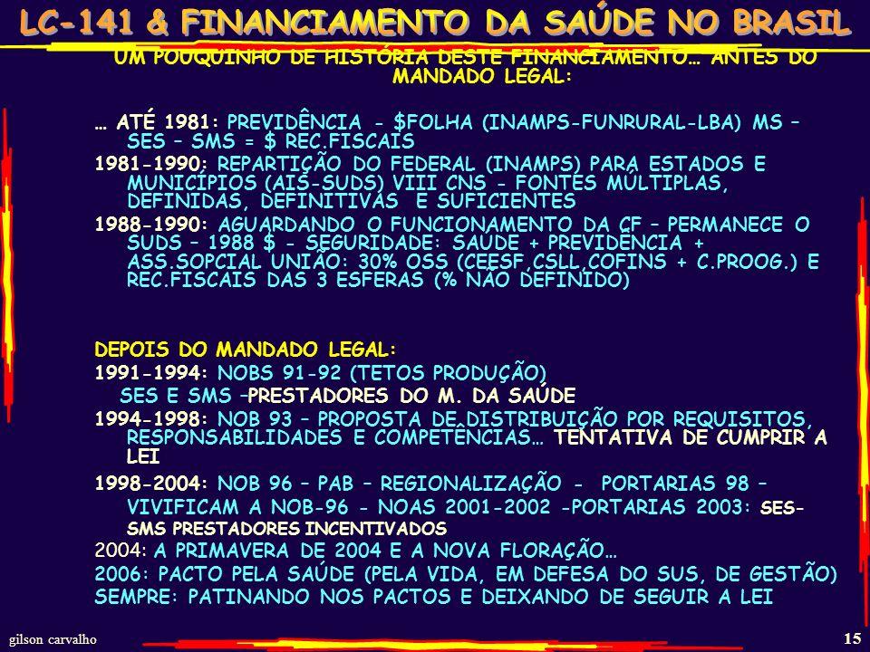 gilson carvalho 14 MARCOS HISTÓRICOS DO FINANCIAMENTO DA SAÚDE PÚBLICA NO BRASIL: 1988-CF – RESPONSABILIDADE 3 ESFERAS E DEFINIÇÃO QUANTITATIVO 1990-L