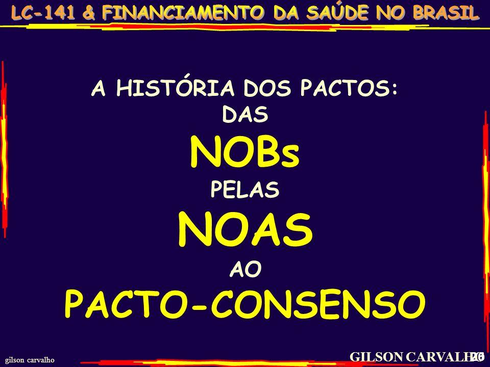 gilson carvalho 25 PACTOS OU CONSENSOS INTERFEDE- RATIVOS