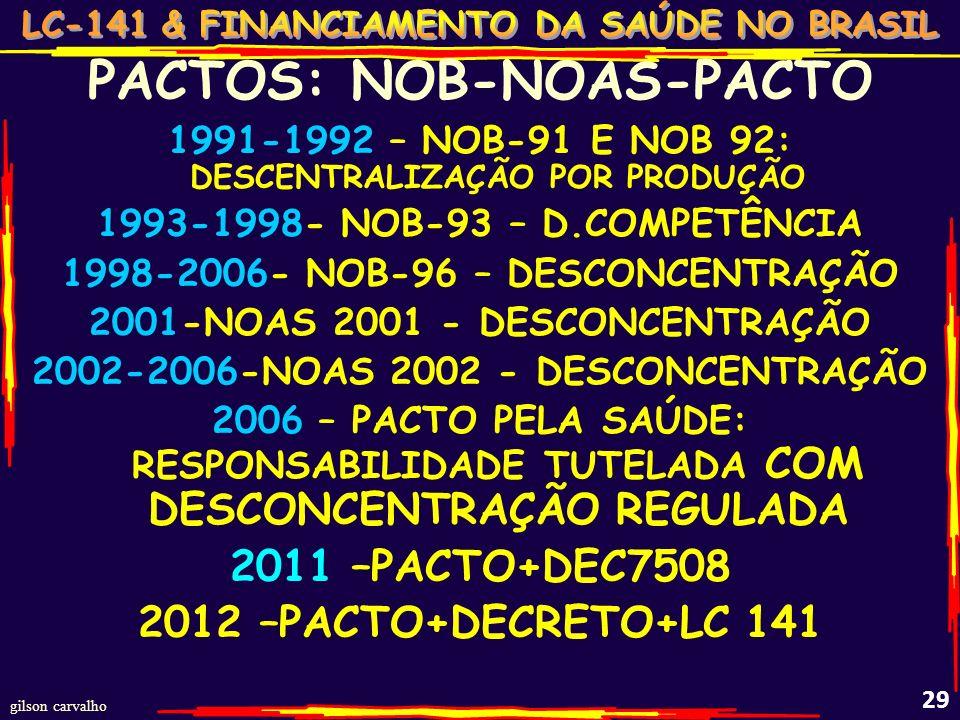 gilson carvalho GILSON CARVALHO 28 VIAJANDO PELA HISTÓRIA DA CONSTRUÇÃO DO SISTEMA DE SAÚDE NO BRASIL NOBS- NOAS- PACTO NOB-96: GESTÃO PLENA DO BÁSICO