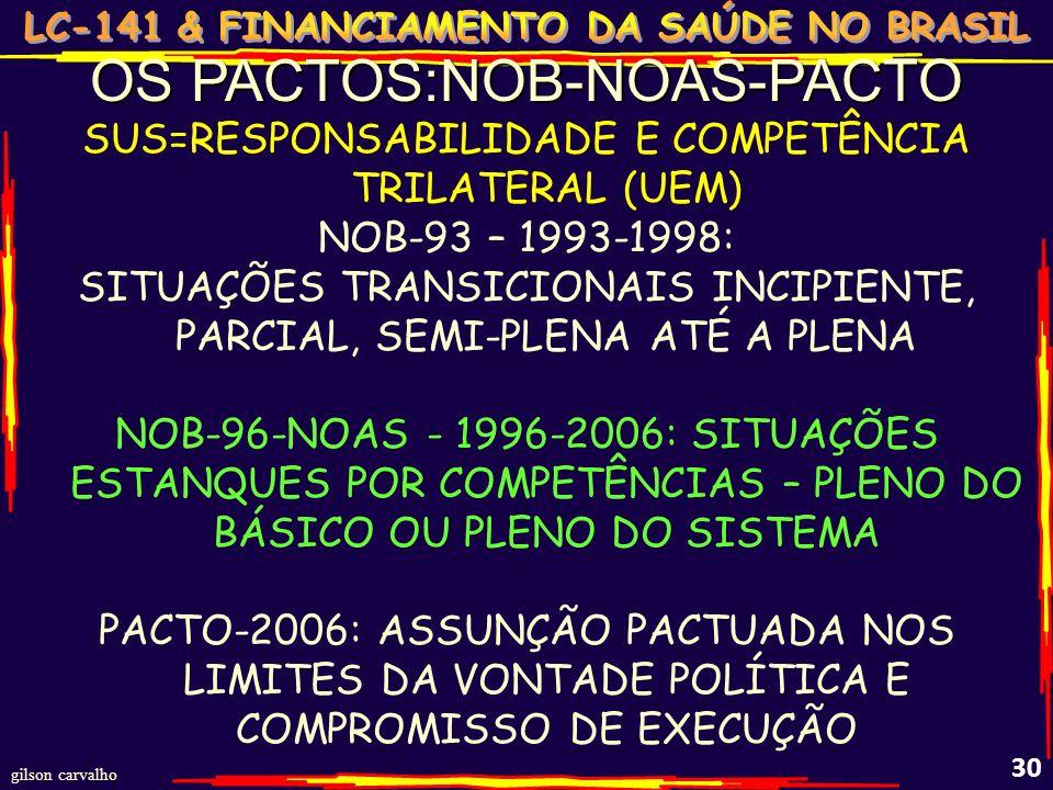 gilson carvalho 29 PACTOS: NOB-NOAS-PACTO 1991-1992 – NOB-91 E NOB 92: DESCENTRALIZAÇÃO POR PRODUÇÃO 1993-1998- NOB-93 – D.COMPETÊNCIA 1998-2006- NOB-
