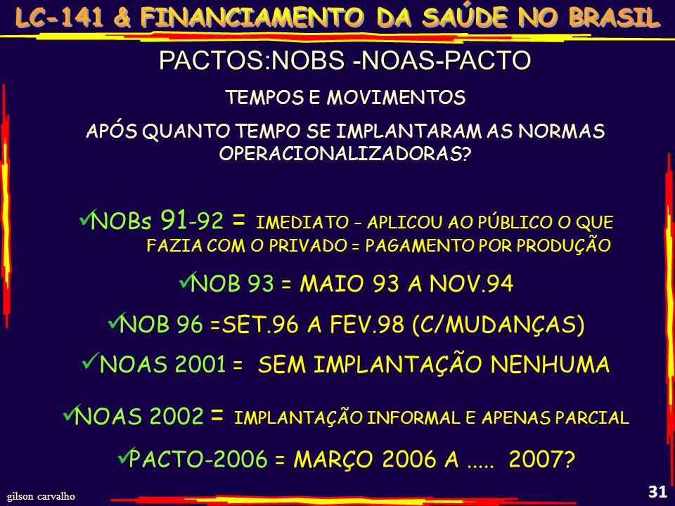 gilson carvalho 30 OS PACTOS:NOB-NOAS-PACTO SUS=RESPONSABILIDADE E COMPETÊNCIA TRILATERAL (UEM) NOB-93 – 1993-1998: SITUAÇÕES TRANSICIONAIS INCIPIENTE