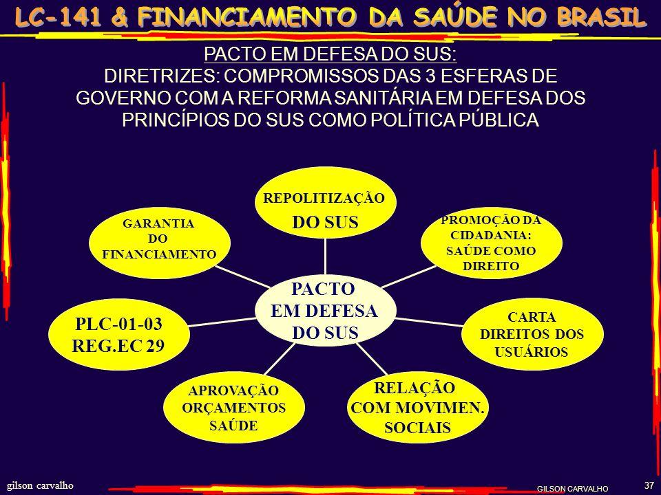 gilson carvalho GILSON CARVALHO 36 PACTO PELA VIDA: CONJUNTO DE COMPROMISSOS SANITÁRIOS PRIORITÁRIOS DAS 3 ESFERAS DE GOVERNO. FOCO EM RESULTADOS E CO