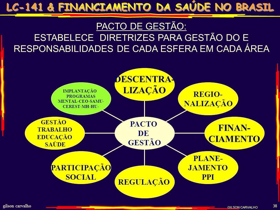 gilson carvalho GILSON CARVALHO 37 PACTO EM DEFESA DO SUS: DIRETRIZES: COMPROMISSOS DAS 3 ESFERAS DE GOVERNO COM A REFORMA SANITÁRIA EM DEFESA DOS PRI