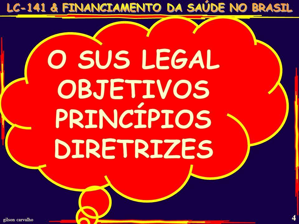 gilson carvalho 14 MARCOS HISTÓRICOS DO FINANCIAMENTO DA SAÚDE PÚBLICA NO BRASIL: 1988-CF – RESPONSABILIDADE 3 ESFERAS E DEFINIÇÃO QUANTITATIVO 1990-LEI 8080 –8142 - PARTILHA/RATEIO 2000-EC-29 – QUANTITATIVO 2011 – DEC.7508:COAP-RENASES 2012 – LC 141 – ASPS – FRACASSO DO QUANTITATIVO 2012 EM DIANTE: 10% RCB