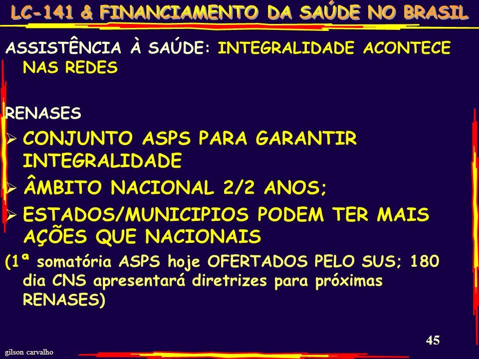 gilson carvalho 44 HIERARQUIZAÇÃO PORTAS ENTRADA:APS (ORDENADOR),URG-EMER; AT.PSICO SOCIAL; ESPECIAIS DE ACESSO ABERTO ACESSO: RISCO(IND.COL.)+PROTEÇÃ