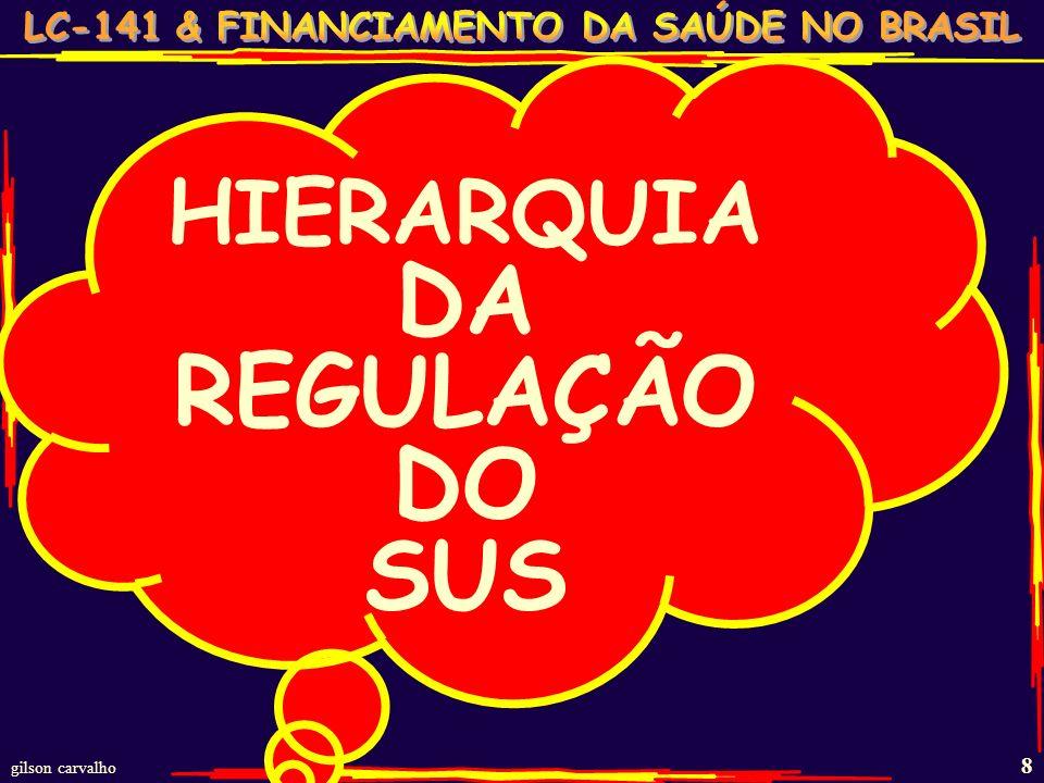 gilson carvalho GILSON CARVALHO 38 PACTO DE GESTÃO: ESTABELECE DIRETRIZES PARA GESTÃO DO E RESPONSABILIDADES DE CADA ESFERA EM CADA ÁREA IMPLANTAÇÃO PROGRAMAS MENTAL-CEO-SAMU- CEREST-MH-HU- GESTÃO TRABALHO EDUCAÇÃO SAÚDE PARTICIPAÇÃO SOCIAL REGULAÇÃO PLANE- JAMENTO PPI FINAN- CIAMENTO REGIO- NALIZAÇÃO DESCENTRA- LIZAÇÃO PACTO DE GESTÃO
