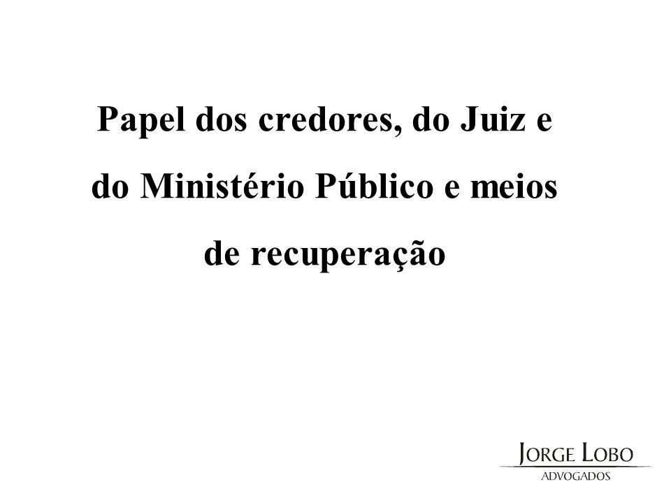 Sistemas normativos que privilegiam a empresa O conteúdo desta apresentação é de propriedade de Jorge Lobo Advogados Todos os direitos reservados.
