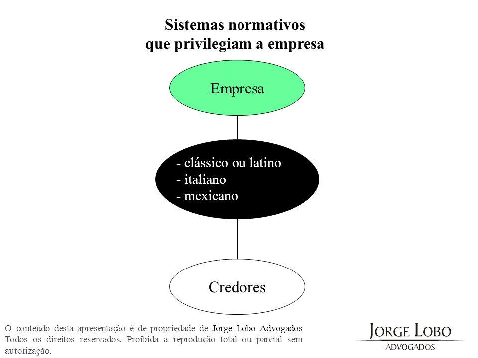 Sistemas normativos que privilegiam a empresa O conteúdo desta apresentação é de propriedade de Jorge Lobo Advogados Todos os direitos reservados. Pro