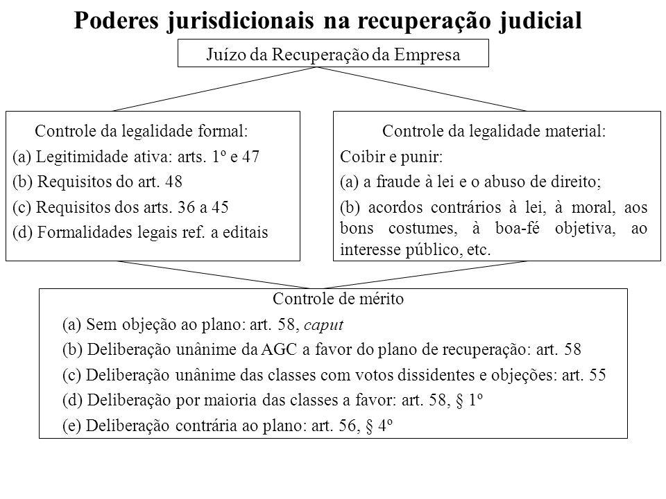 Poderes jurisdicionais na recuperação judicial Controle da legalidade formal: (a) Legitimidade ativa: arts. 1º e 47 (b) Requisitos do art. 48 (c) Requ