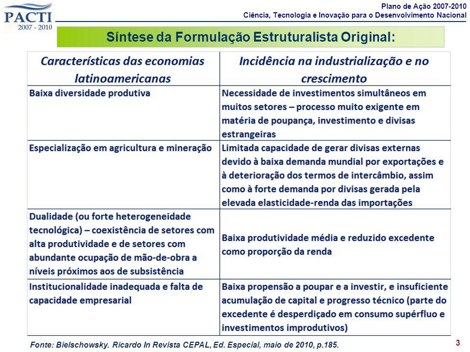 Fonte: Bielschowsky. Ricardo In Revista CEPAL, Ed. Especial, maio de 2010, p.185. Síntese da Formulação Estruturalista Original: 3 Plano de Ação 2007-