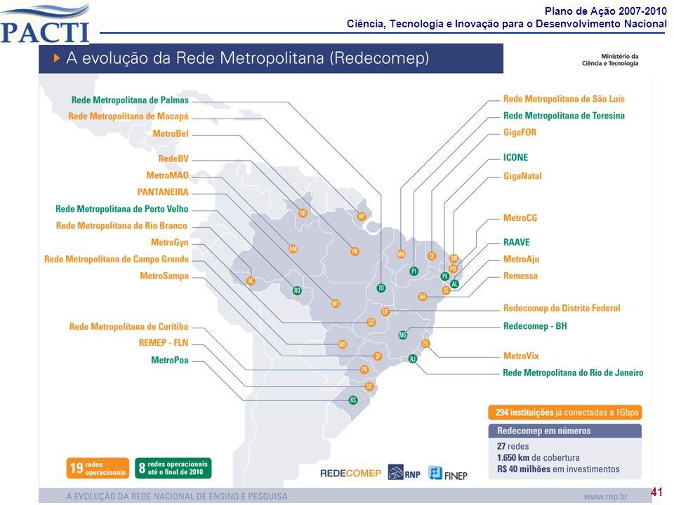 Plano de Ação 2007-2010 Ciência, Tecnologia e Inovação para o Desenvolvimento Nacional 41