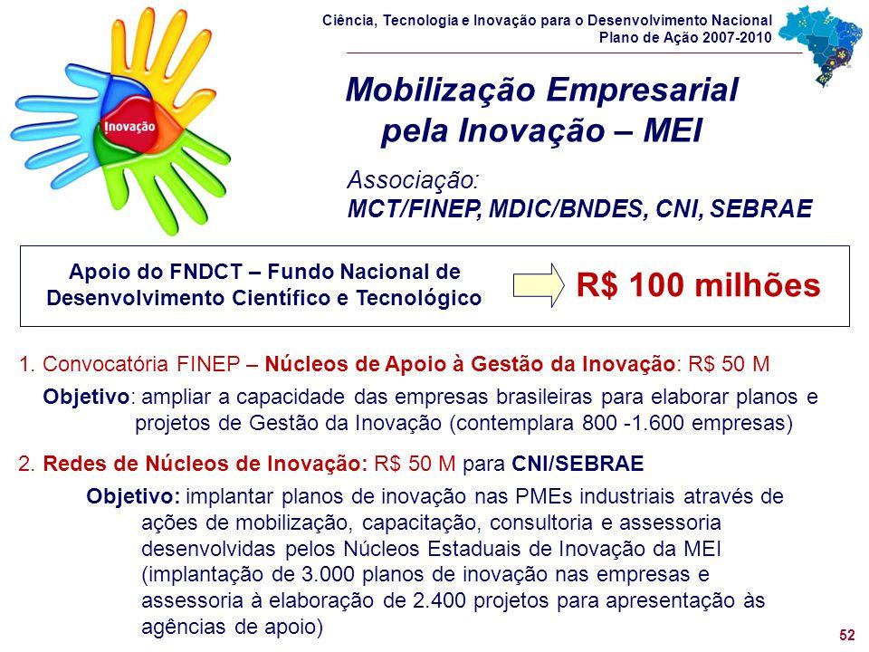 Mobilização Empresarial pela Inovação – MEI Associação: MCT/FINEP, MDIC/BNDES, CNI, SEBRAE Ciência, Tecnologia e Inovação para o Desenvolvimento Nacio