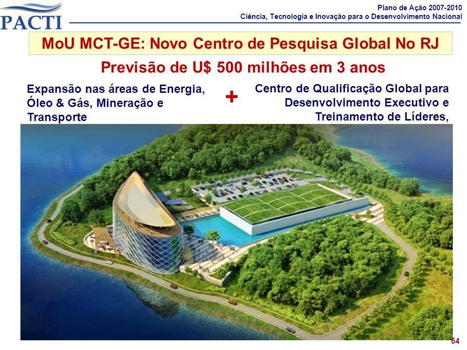 Comprometimentos 1 Plano de Ação 2007-2010 Ciência, Tecnologia e Inovação para o Desenvolvimento Nacional MoU MCT-GE: Novo Centro de Pesquisa Global N