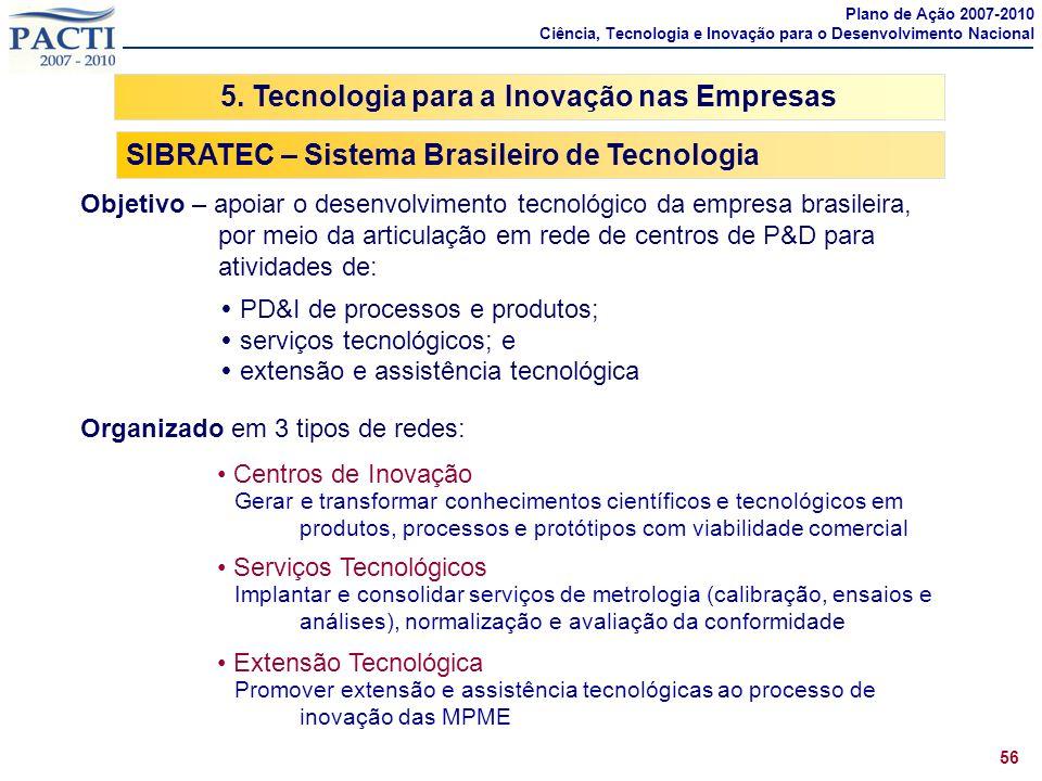SIBRATEC – Sistema Brasileiro de Tecnologia Organizado em 3 tipos de redes: Gerar e transformar conhecimentos científicos e tecnológicos em produtos,