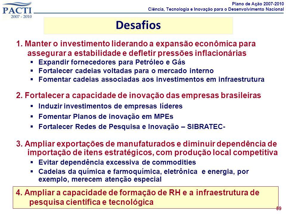 Desafios 1. Manter o investimento liderando a expansão econômica para assegurar a estabilidade e defletir pressões inflacionárias Expandir fornecedore