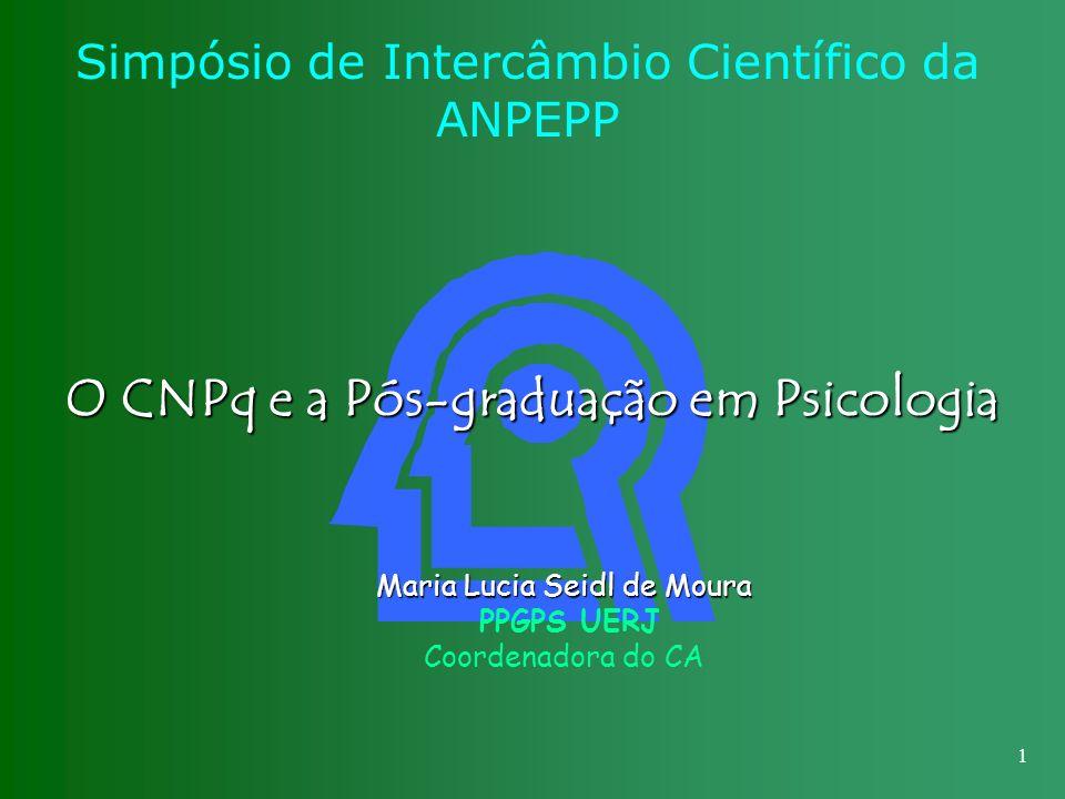 1 Simpósio de Intercâmbio Científico da ANPEPP Maria Lucia Seidl de Moura PPGPS UERJ Coordenadora do CA O CNPq e a Pós-graduação em Psicologia
