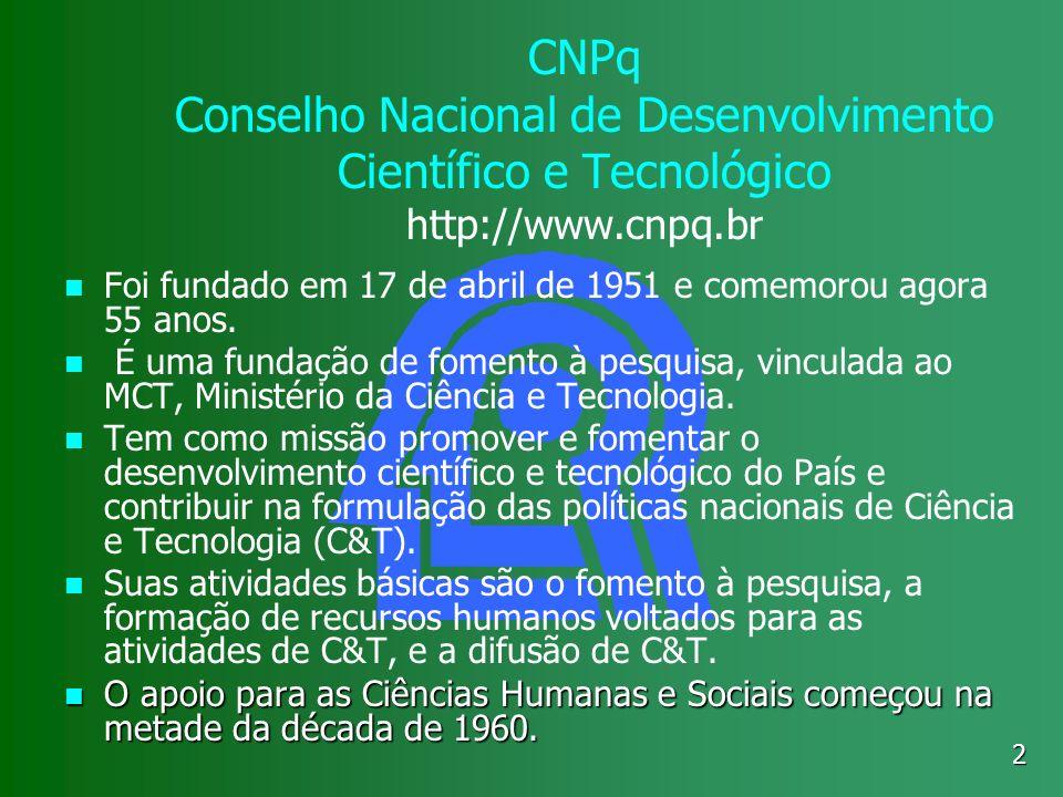2 CNPq Conselho Nacional de Desenvolvimento Científico e Tecnológico http://www.cnpq.br Foi fundado em 17 de abril de 1951 e comemorou agora 55 anos.