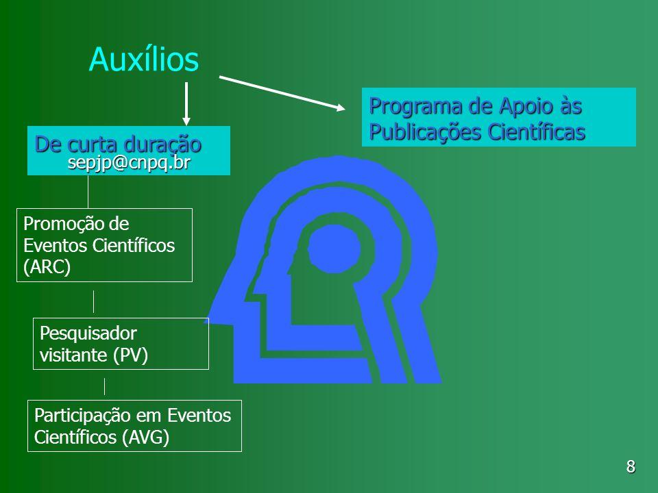 8 Auxílios De curta duração sepjp@cnpq.br Promoção de Eventos Científicos (ARC) Pesquisador visitante (PV) Participação em Eventos Científicos (AVG) P