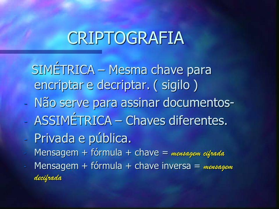 CRIPTOGRAFIA SIMÉTRICA – Mesma chave para encriptar e decriptar.
