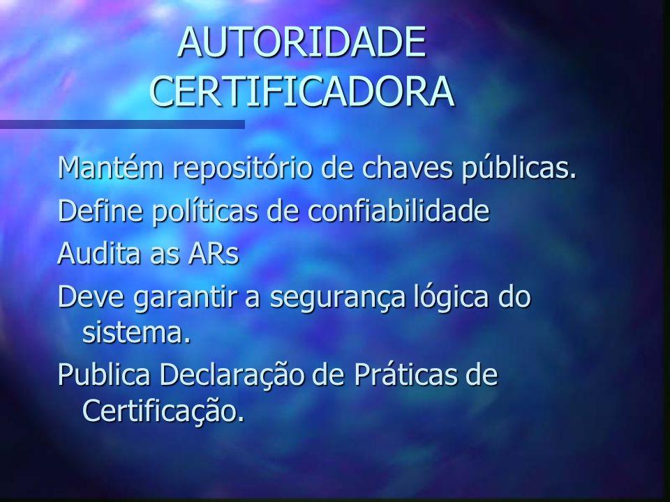 AUTORIDADE CERTIFICADORA Mantém repositório de chaves públicas.