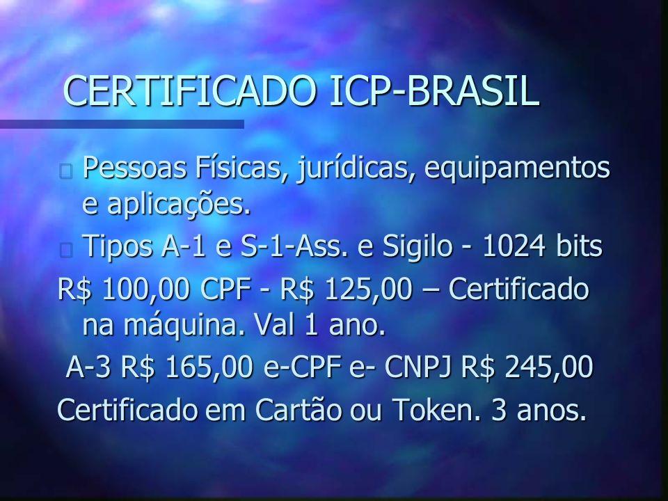 CERTIFICADO ICP-BRASIL n Pessoas Físicas, jurídicas, equipamentos e aplicações.