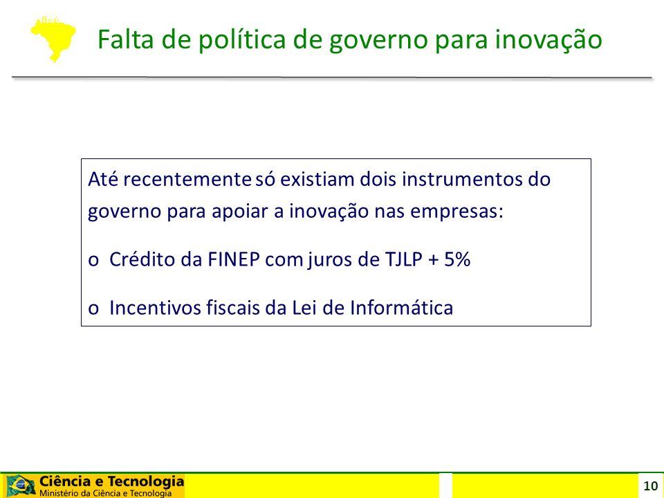 10 Prioridade à Política de Inovação Até recentemente só existiam dois instrumentos do governo para apoiar a inovação nas empresas: o Crédito da FINEP
