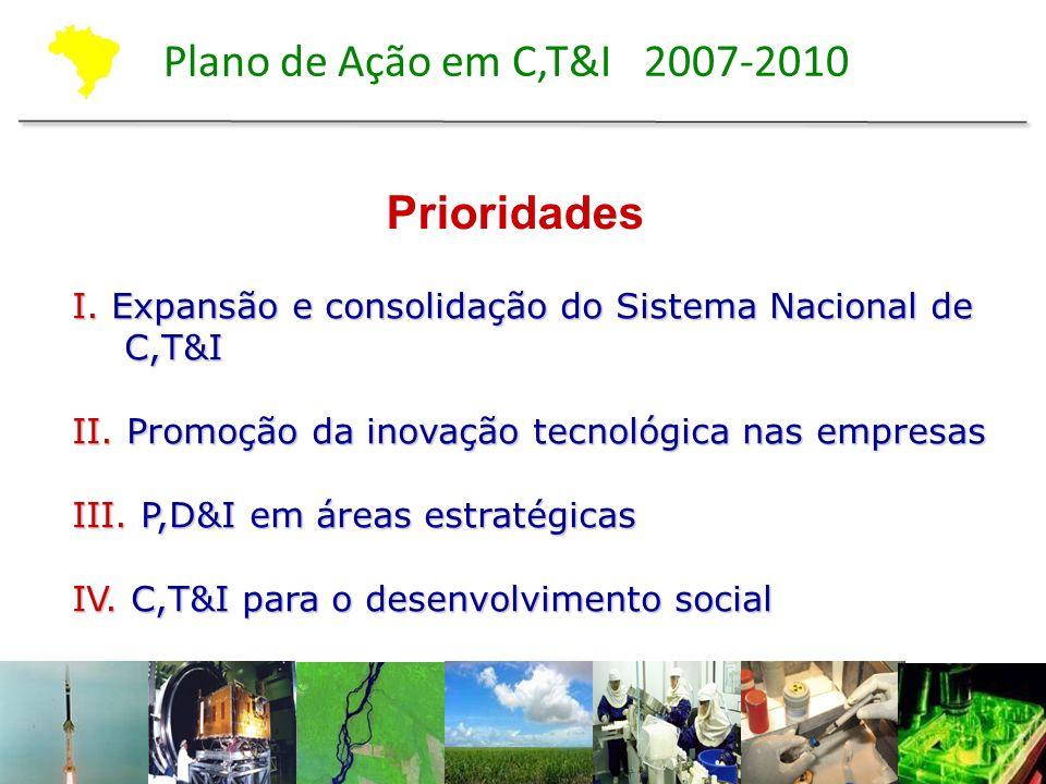 11 I. Expansão e consolidação do Sistema Nacional de C,T&I II. Promoção da inovação tecnológica nas empresas III. P,D&I em áreas estratégicas IV. C,T&