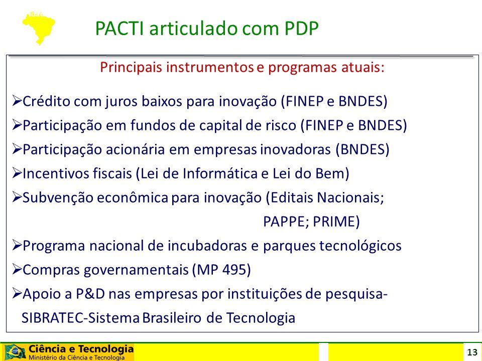 13 Prioridade à Política de Inovação Principais instrumentos e programas atuais: Crédito com juros baixos para inovação (FINEP e BNDES) Participação e