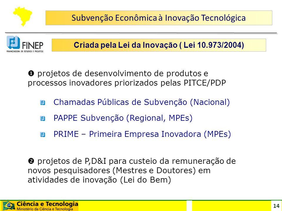 14 Chamadas Públicas de Subvenção (Nacional) PAPPE Subvenção (Regional, MPEs) PRIME – Primeira Empresa Inovadora (MPEs) projetos de desenvolvimento de