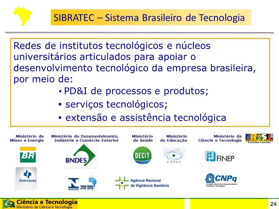 24 SIBRATEC – Sistema Brasileiro de Tecnologia Redes de institutos tecnológicos e núcleos universitários articulados para apoiar o desenvolvimento tec