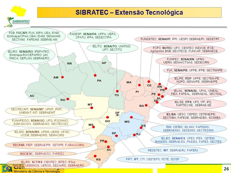 26 TECPAR; FIEP; SEBRAE/PR; SETI/PR; F.ARAUCÁRIA SOCIESC; SEBRAE/SC; FAPESC IEL/RS; SCT/RS; CIENTEC; IBTEC; IFSul; PUC/RS; UNISINOS; UERGS; SEDAI/RS;