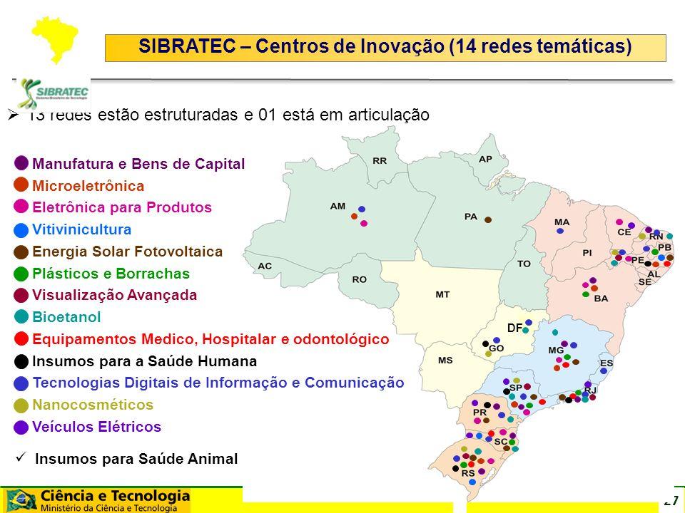 27 DF SIBRATEC – Centros de Inovação (14 redes temáticas) Insumos para Saúde Animal Manufatura e Bens de Capital Microeletrônica Eletrônica para Produ