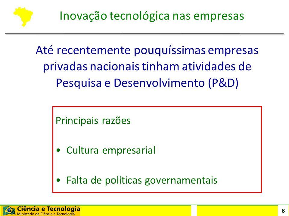 8 Inovação tecnológica nas empresas Até recentemente pouquíssimas empresas privadas nacionais tinham atividades de Pesquisa e Desenvolvimento (P&D) Pr