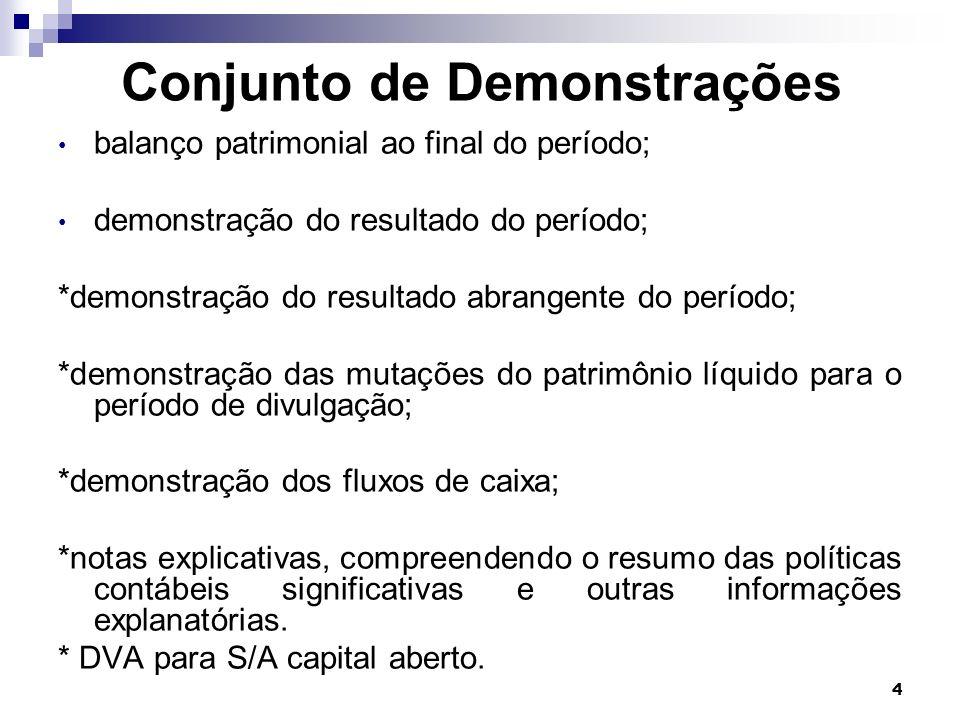 4 Conjunto de Demonstrações balanço patrimonial ao final do período; demonstração do resultado do período; *demonstração do resultado abrangente do pe