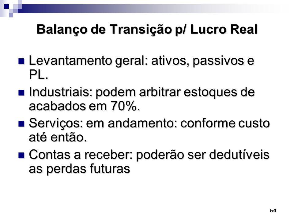 54 Balanço de Transição p/ Lucro Real Levantamento geral: ativos, passivos e PL. Levantamento geral: ativos, passivos e PL. Industriais: podem arbitra