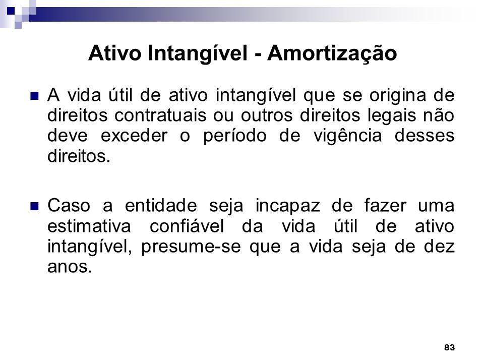 83 Ativo Intangível - Amortização A vida útil de ativo intangível que se origina de direitos contratuais ou outros direitos legais não deve exceder o