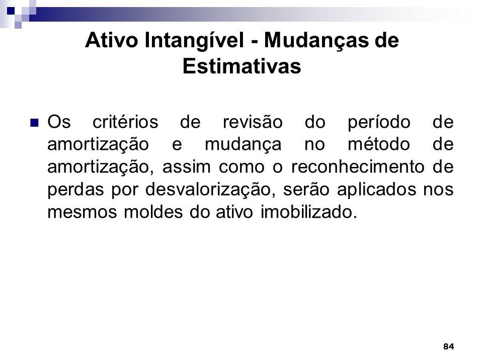 84 Ativo Intangível - Mudanças de Estimativas Os critérios de revisão do período de amortização e mudança no método de amortização, assim como o recon