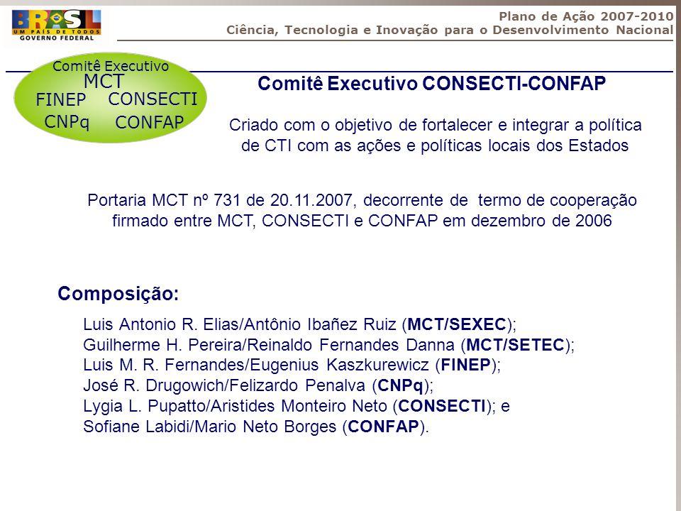 Composição: Luis Antonio R. Elias/Antônio Ibañez Ruiz (MCT/SEXEC); Guilherme H. Pereira/Reinaldo Fernandes Danna (MCT/SETEC); Luis M. R. Fernandes/Eug