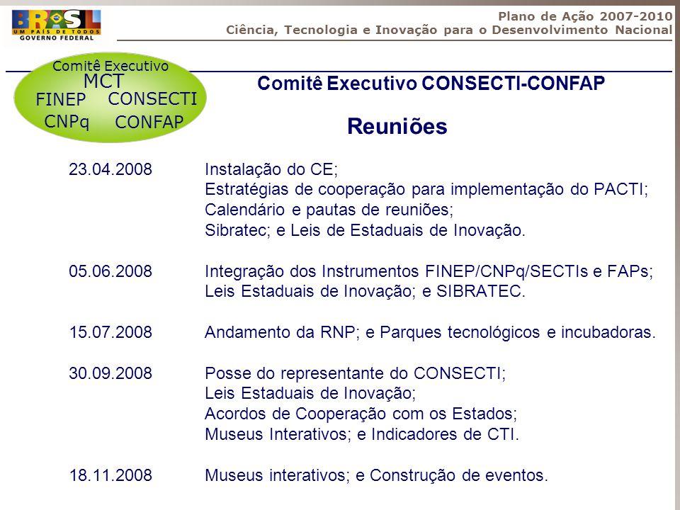 23.04.2008Instalação do CE; Estratégias de cooperação para implementação do PACTI; Calendário e pautas de reuniões; Sibratec; e Leis de Estaduais de I