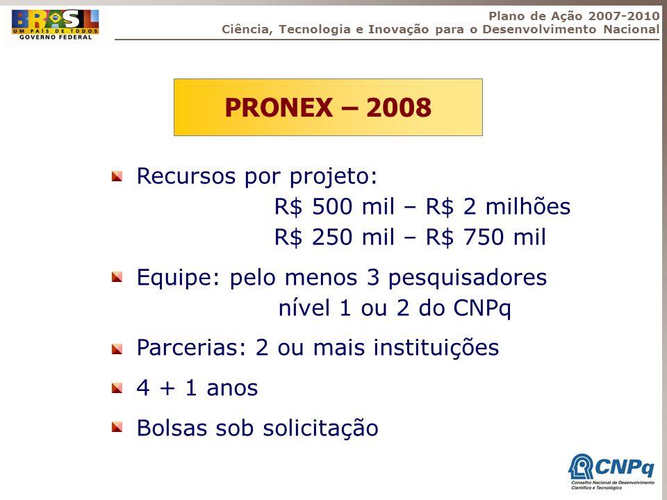 PRONEX – 2008 Recursos por projeto: R$ 500 mil – R$ 2 milhões R$ 250 mil – R$ 750 mil Equipe: pelo menos 3 pesquisadores nível 1 ou 2 do CNPq Parceria