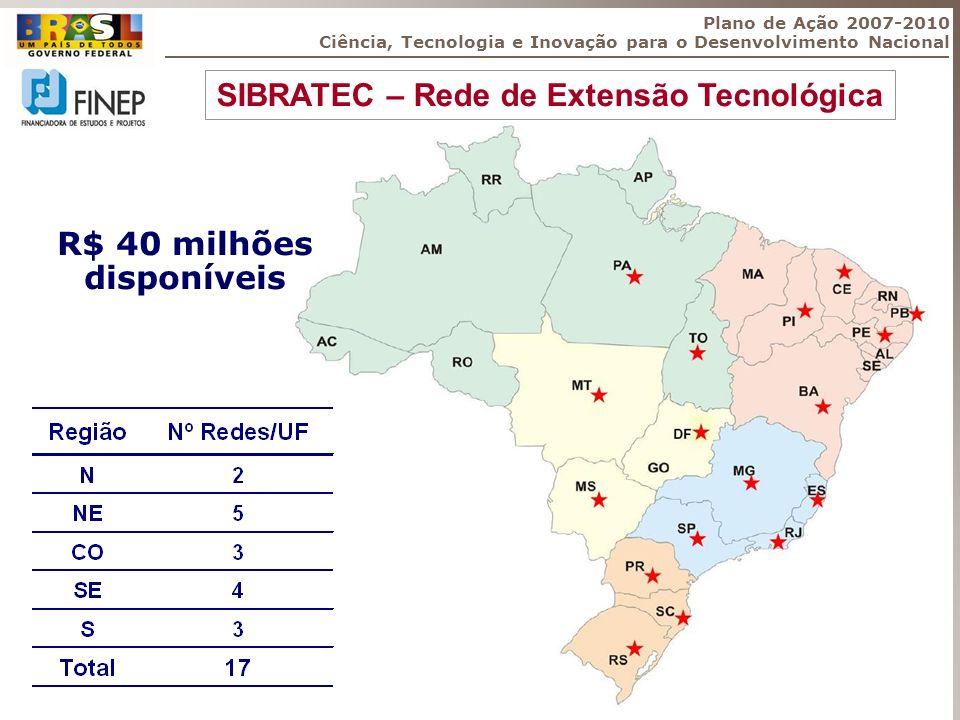 R$ 40 milhões disponíveis SIBRATEC – Rede de Extensão Tecnológica Plano de Ação 2007-2010 Ciência, Tecnologia e Inovação para o Desenvolvimento Nacion