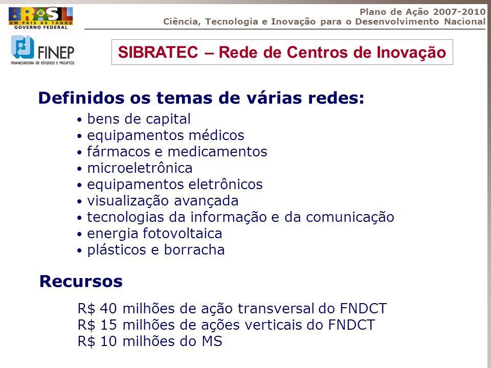 Recursos R$ 40 milhões de ação transversal do FNDCT R$ 15 milhões de ações verticais do FNDCT R$ 10 milhões do MS SIBRATEC – Rede de Centros de Inovaç
