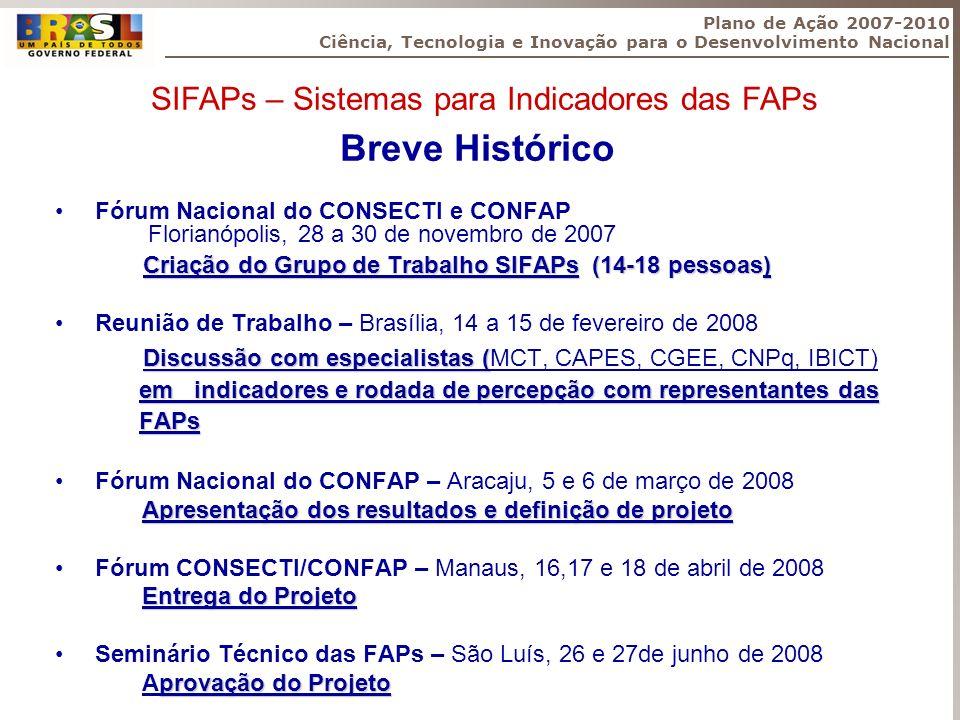 Breve Histórico Fórum Nacional do CONSECTI e CONFAP Florianópolis, 28 a 30 de novembro de 2007 Criação do Grupo de Trabalho SIFAPs (14-18 pessoas) Cri