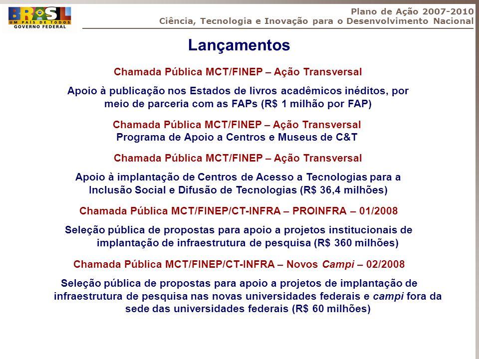 Plano de Ação 2007-2010 Ciência, Tecnologia e Inovação para o Desenvolvimento Nacional Chamada Pública MCT/FINEP – Ação Transversal Apoio à publicação