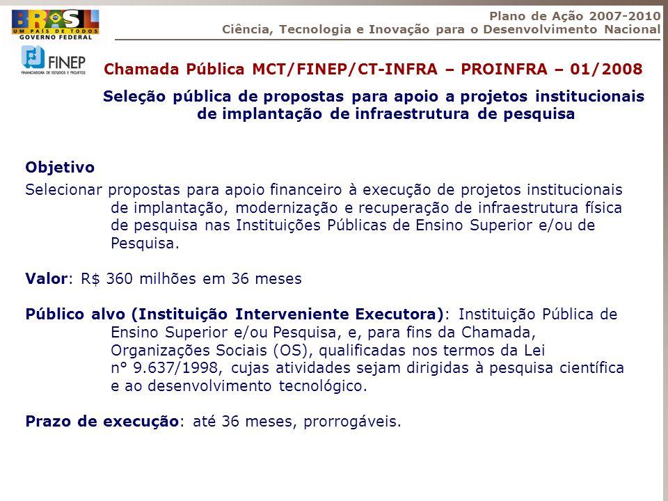 Objetivo Selecionar propostas para apoio financeiro à execução de projetos institucionais de implantação, modernização e recuperação de infraestrutura