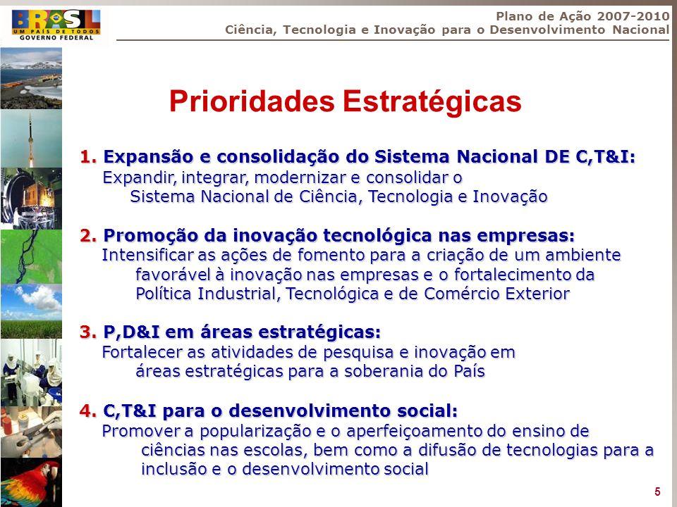Forte articulação da política de C,T&I com a política industrial: desafios científico-tecnológicos a serem enfrentados, visando à construção de competitividade uso articulado de instrumentos de incentivos (fiscais-financeiros), regulação, poder de compra recursos disponíveis para todas as etapas do ciclo de inovação metas compartilhadas com o setor científico-tecnológico e o setor privado PACTI 2007-2010 PDP MCT/FINEP MDIC/BNDES inovação Políticas de Estado Meta conjunta 2010: aumentar investimento empresarial em P&D para 0,65% PIB 6 Plano de Ação 2007-2010 Ciência, Tecnologia e Inovação para o Desenvolvimento Nacional