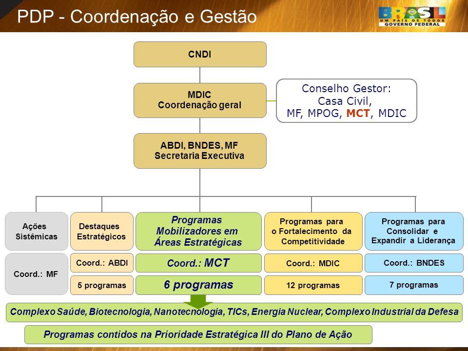 Plano de Ação 2007-2010 Ciência, Tecnologia e Inovação para o Desenvolvimento Nacional Ações em Julgamento