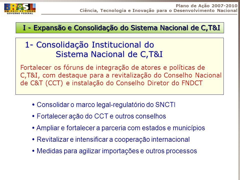 Consolidar o marco legal-regulatório do SNCTI Fortalecer ação do CCT e outros conselhos Ampliar e fortalecer a parceria com estados e municípios Revit