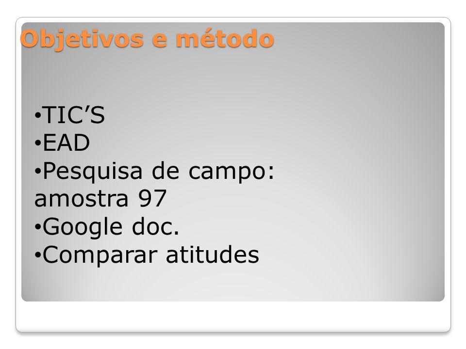 Objetivos e método TICS EAD Pesquisa de campo: amostra 97 Google doc. Comparar atitudes