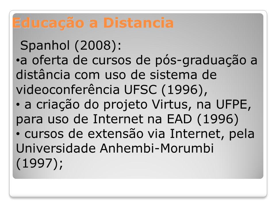 Educação a Distancia Spanhol (2008): a oferta de cursos de pós-graduação a distância com uso de sistema de videoconferência UFSC (1996), a criação do